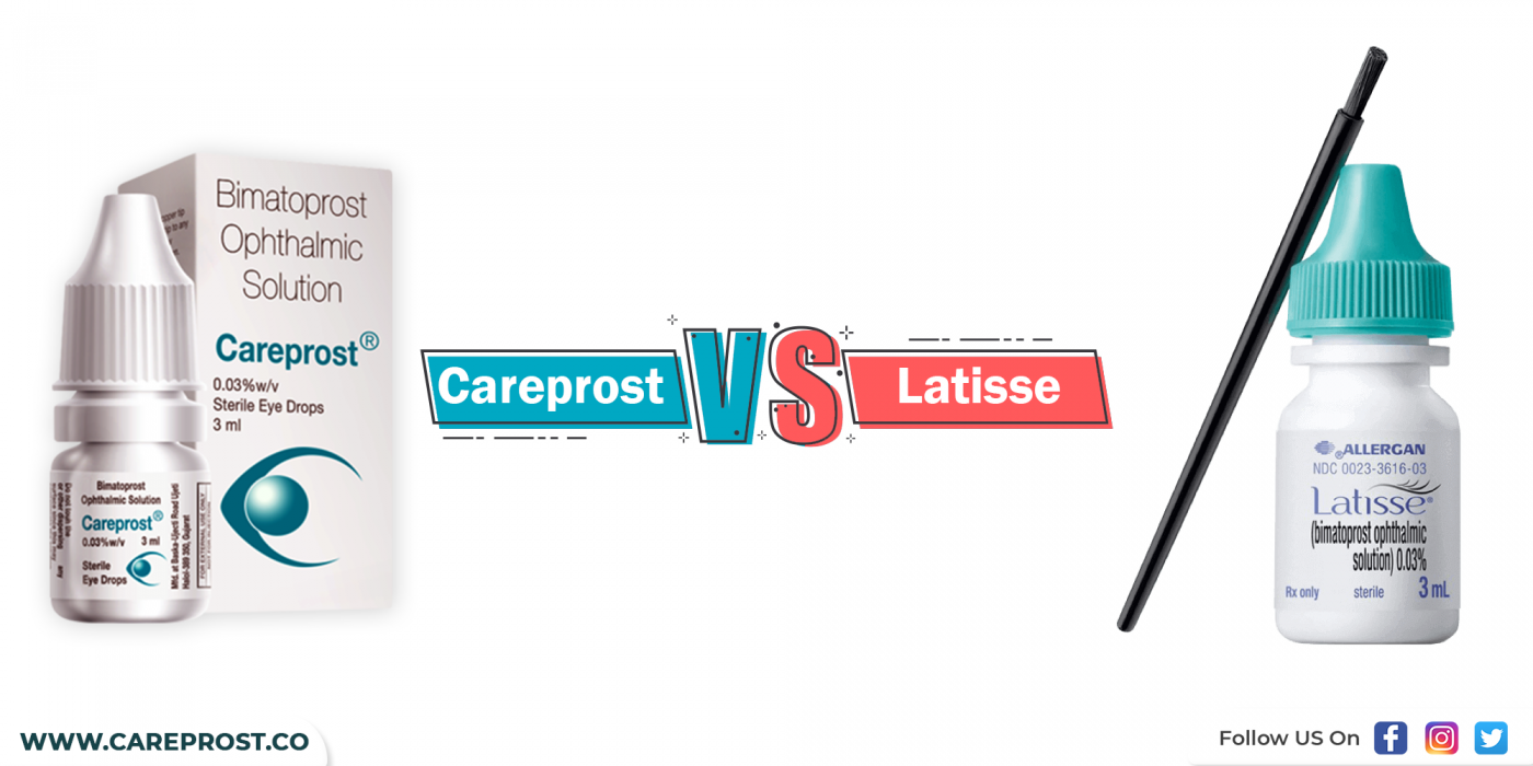 Careprost v/s Latisse : Which is Right for you