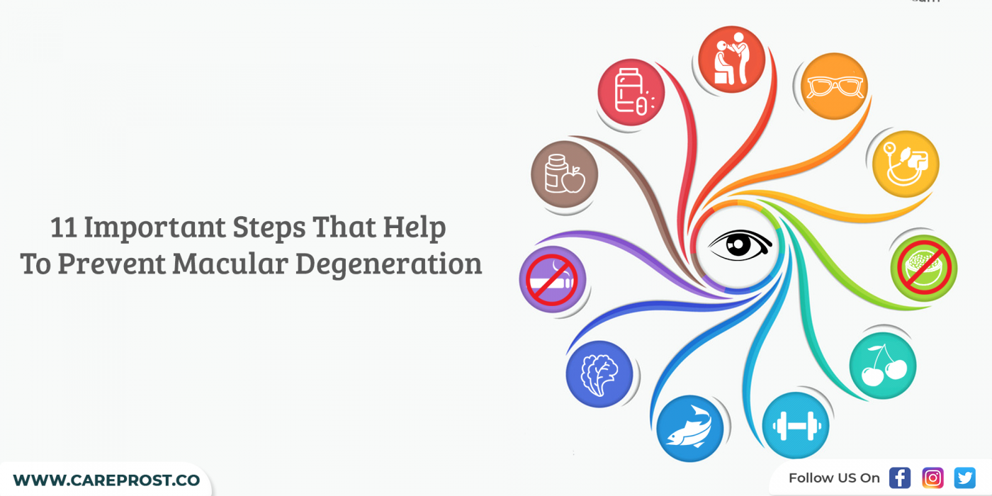 11 Steps To Help Prevent Macular Degeneration